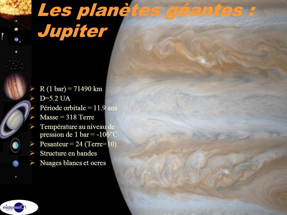 Les planètes géantes : Jupiter