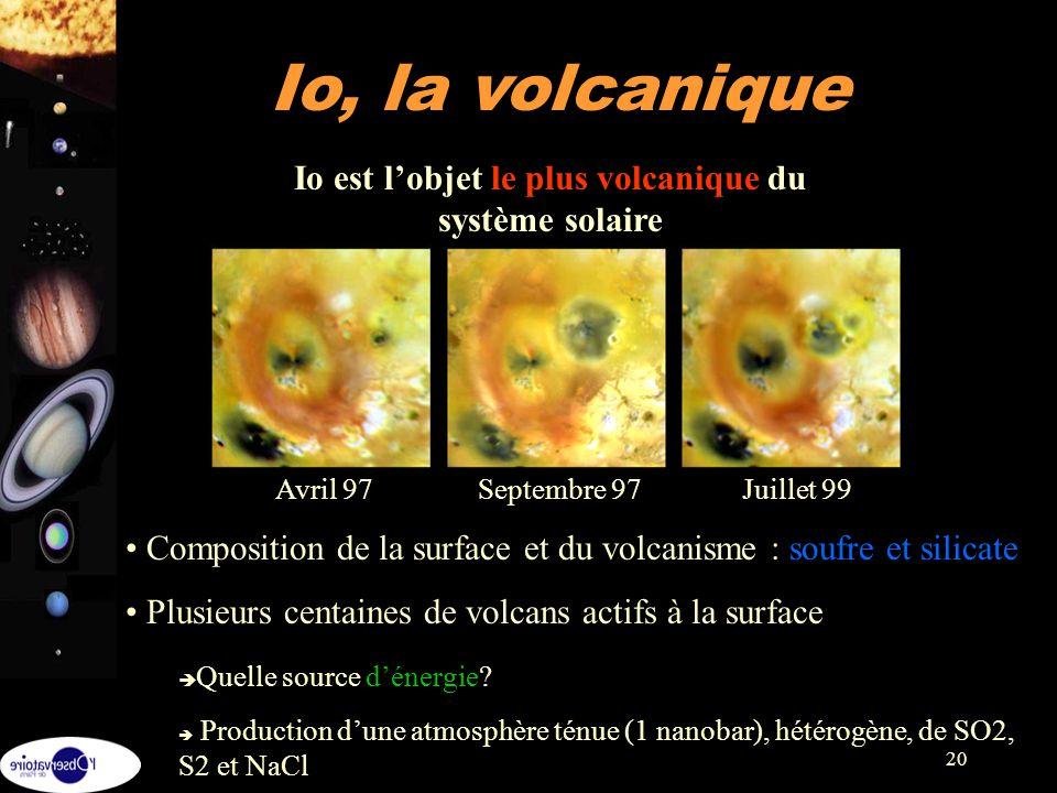 Io est l'objet le plus volcanique du système solaire