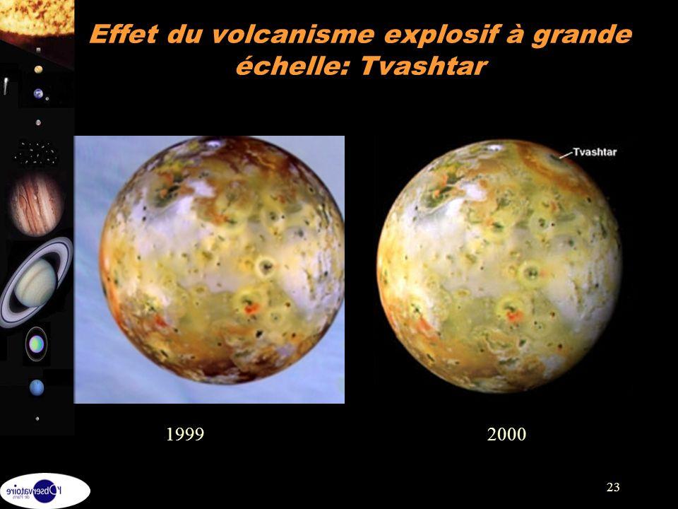 Effet du volcanisme explosif à grande échelle: Tvashtar