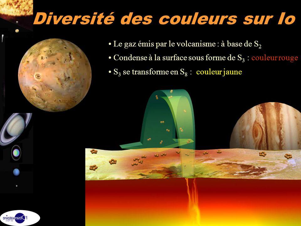Diversité des couleurs sur Io