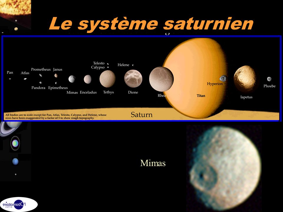 Le système saturnien Mimas