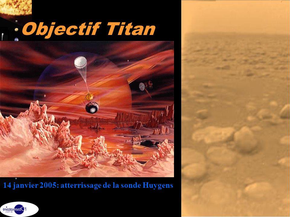 Objectif Titan 14 janvier 2005: atterrissage de la sonde Huygens