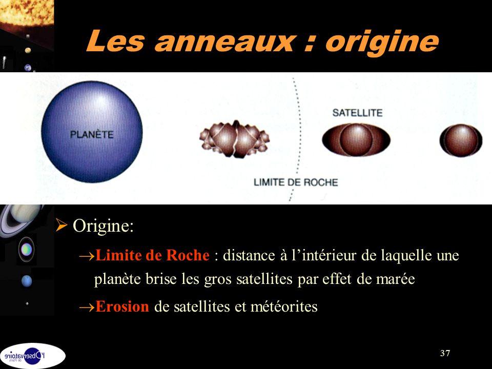 Les anneaux : origine Les quatre planètes géantes possèdent des anneaux. Application de la troisième loi de Kepler :