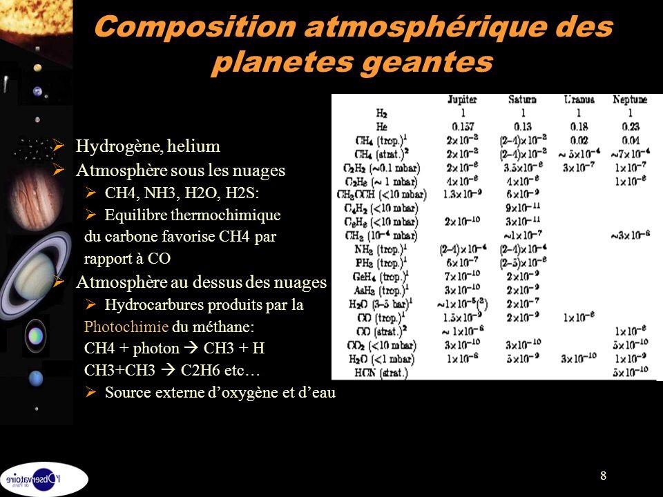 Composition atmosphérique des planetes geantes