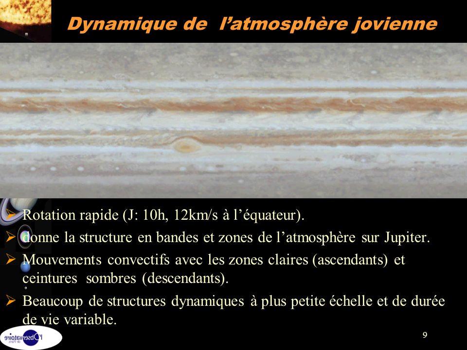 Dynamique de l'atmosphère jovienne