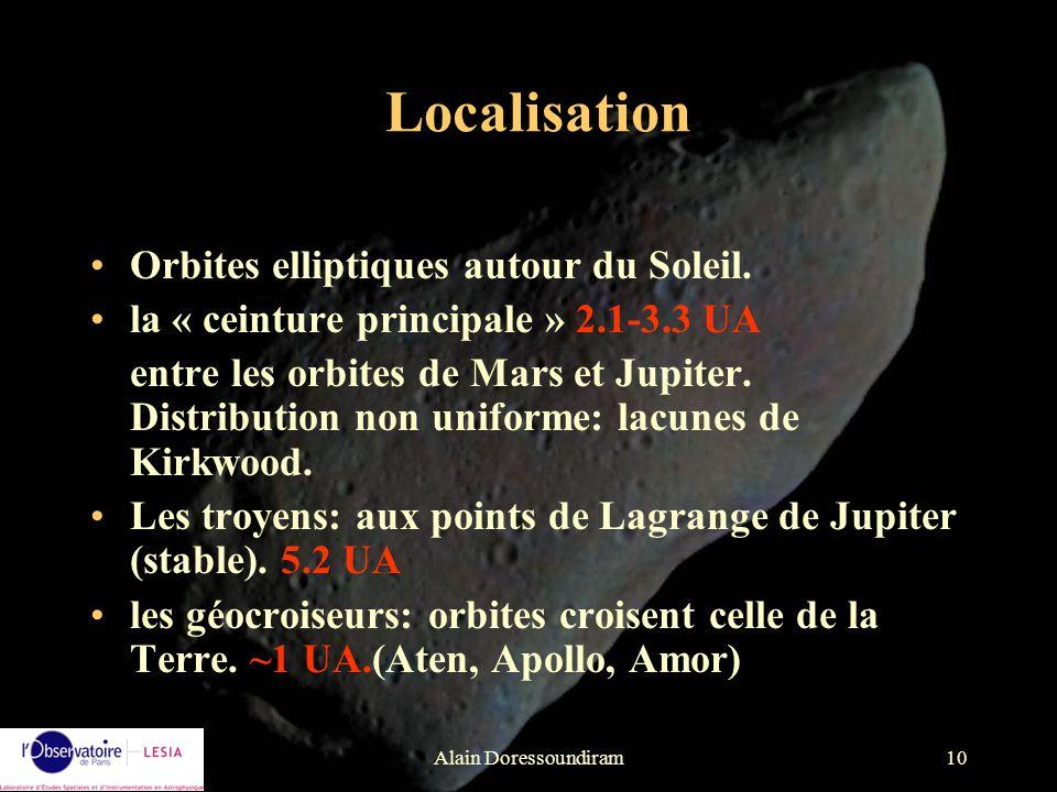 Localisation Orbites elliptiques autour du Soleil.