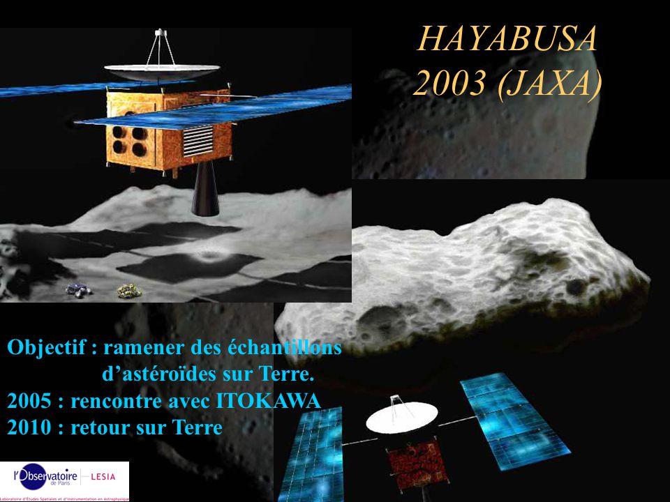 HAYABUSA 2003 (JAXA)