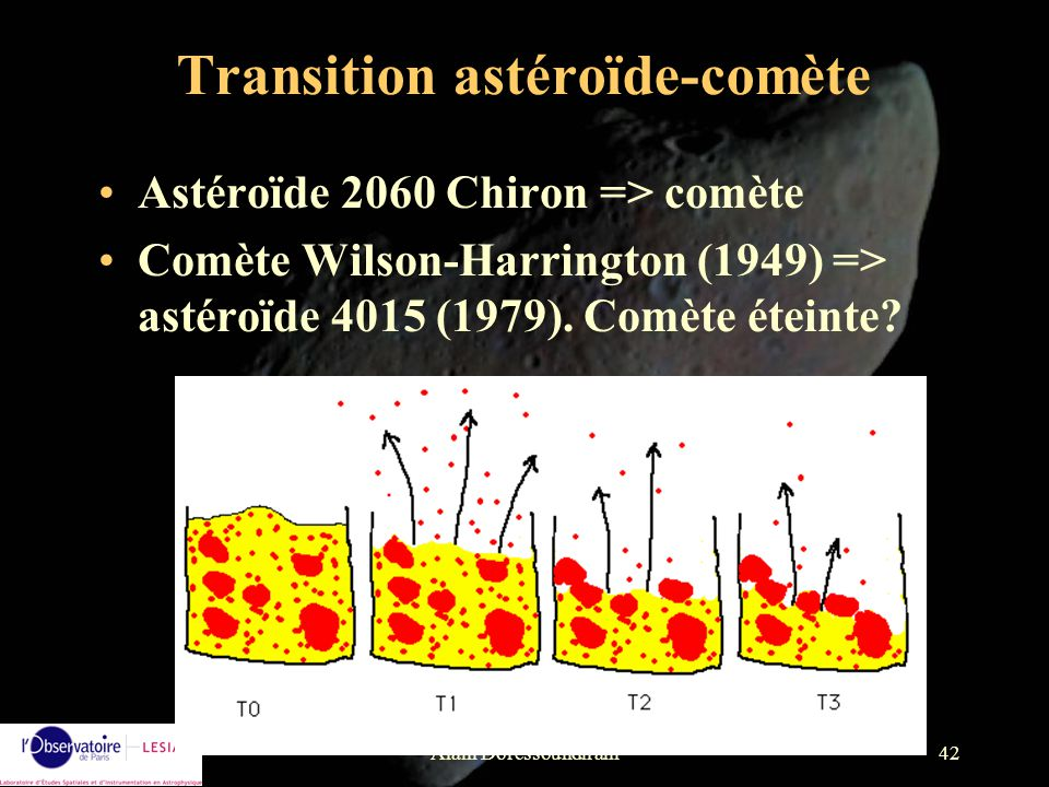 Transition astéroïde-comète