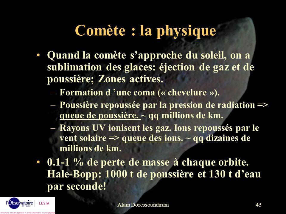 Comète : la physique Quand la comète s'approche du soleil, on a sublimation des glaces: éjection de gaz et de poussière; Zones actives.