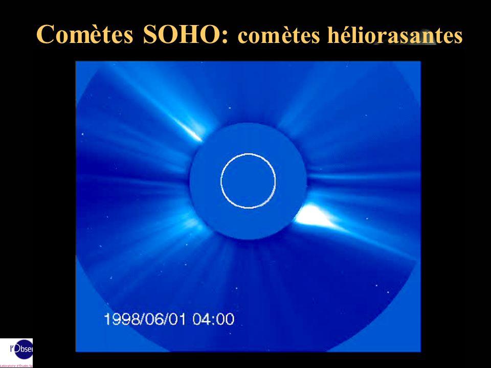 Comètes SOHO: comètes héliorasantes
