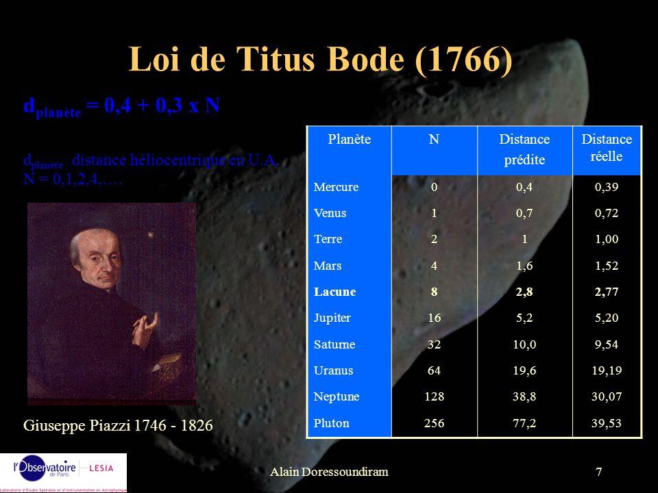 Loi de Titus Bode (1766) dplanète = 0,4 + 0,3 x N