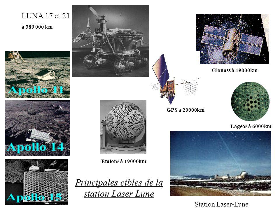 Principales cibles de la station Laser Lune