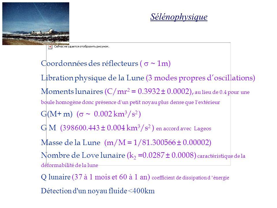 Sélénophysique Coordonnées des réflecteurs ( ~ 1m)