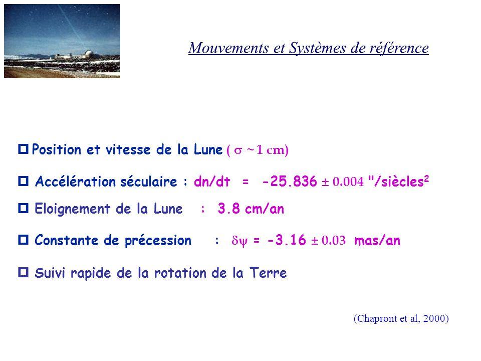 Mouvements et Systèmes de référence