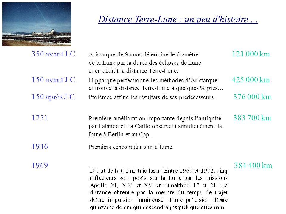 Distance Terre-Lune : un peu d histoire ...