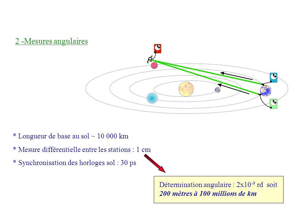 2 -Mesures angulaires * Longueur de base au sol ~ 10 000 km