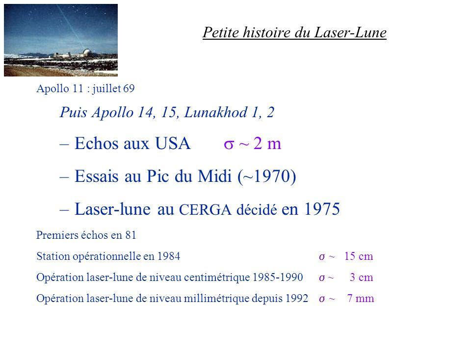 Petite histoire du Laser-Lune