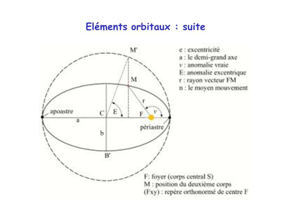 Eléments orbitaux : suite