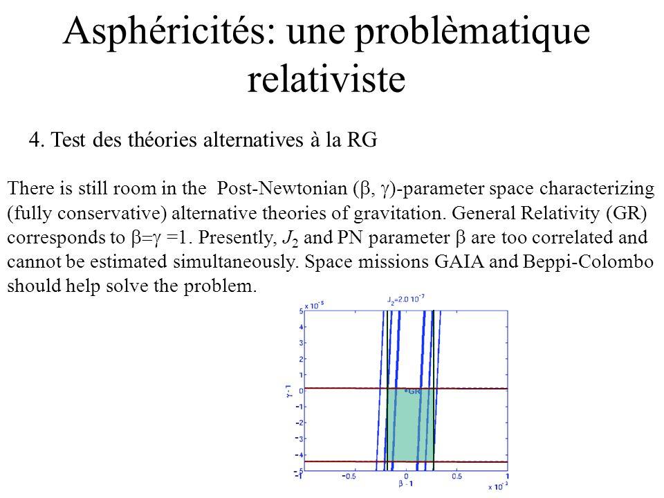 Asphéricités: une problèmatique relativiste