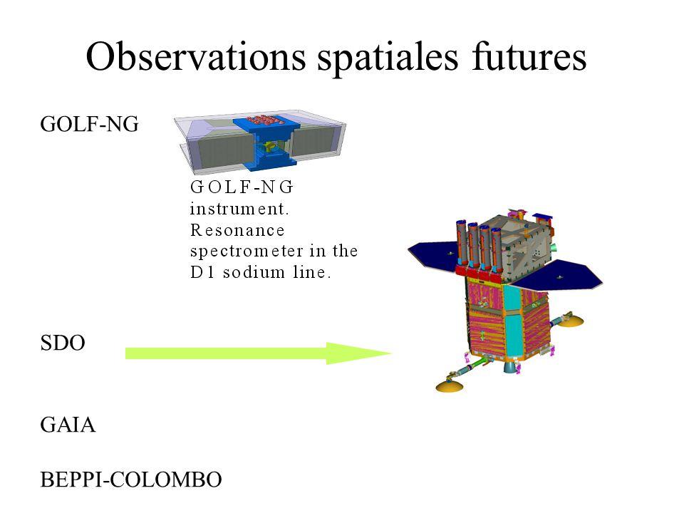 Observations spatiales futures