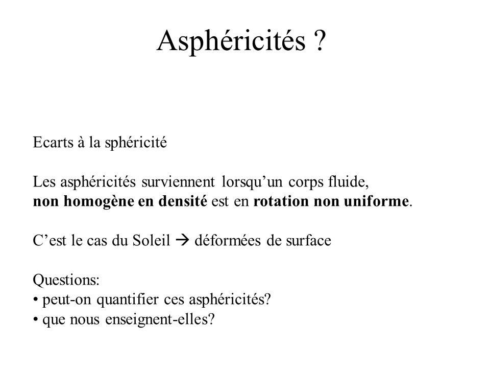 Asphéricités Ecarts à la sphéricité
