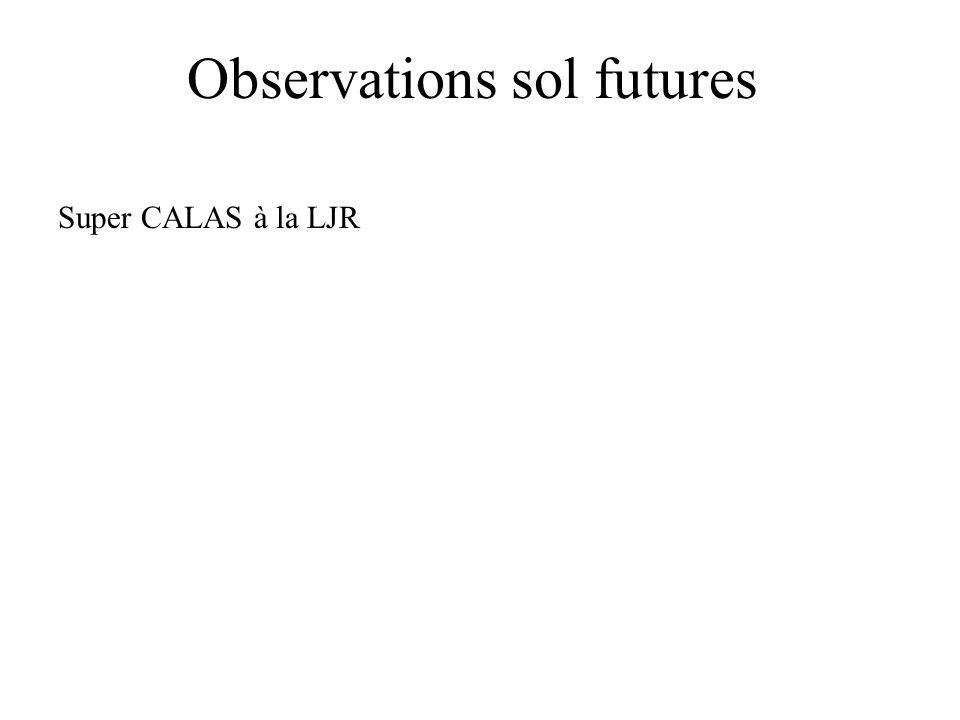 Observations sol futures