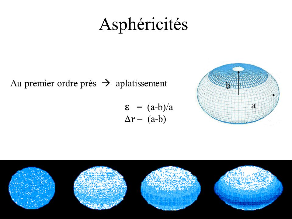 Asphéricités e = (a-b)/a Au premier ordre près  aplatissement b a