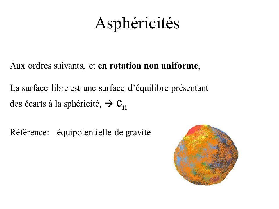 Asphéricités Aux ordres suivants, et en rotation non uniforme,