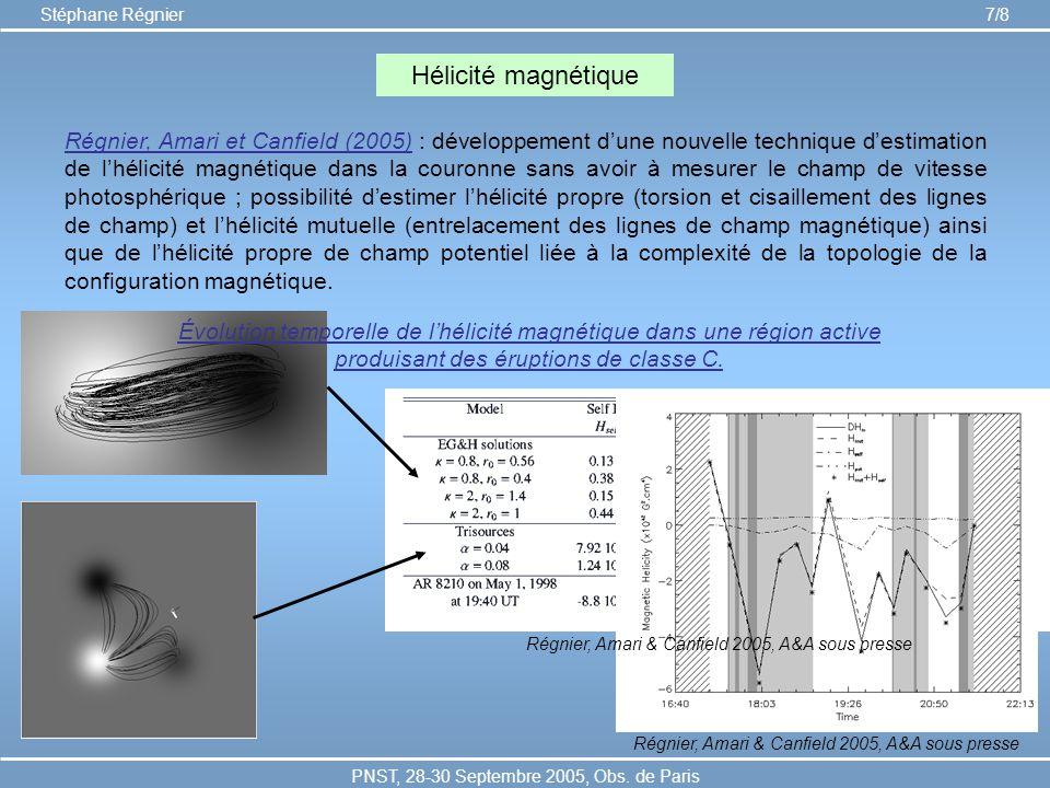 Stéphane Régnier 7/8 Hélicité magnétique.
