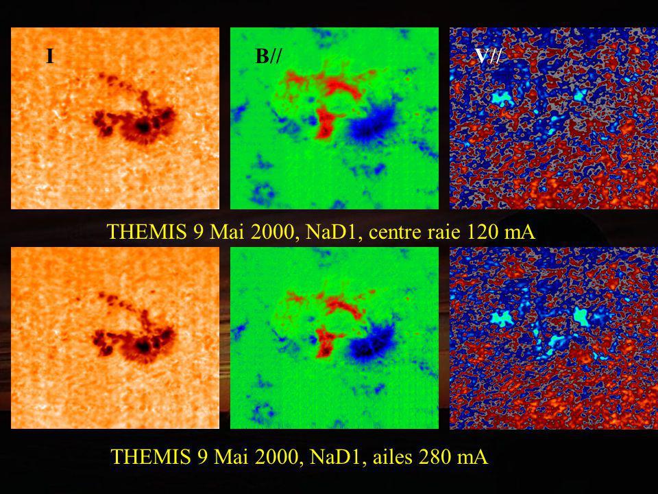 THEMIS 9 Mai 2000, NaD1, centre raie 120 mA