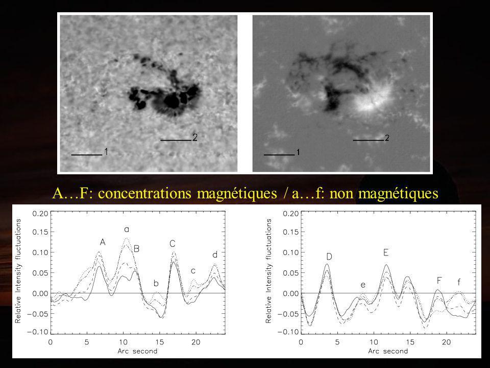 A…F: concentrations magnétiques / a…f: non magnétiques
