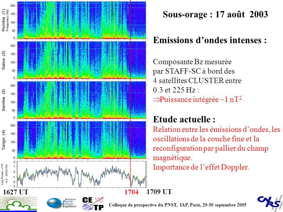 Emissions d'ondes intenses :