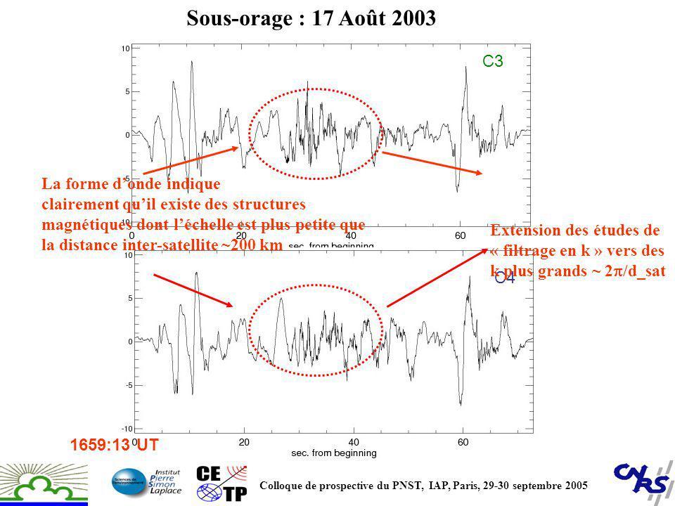 Sous-orage : 17 Août 2003 C3 La forme d'onde indique