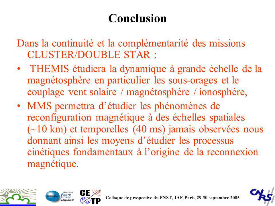 Conclusion Dans la continuité et la complémentarité des missions CLUSTER/DOUBLE STAR :