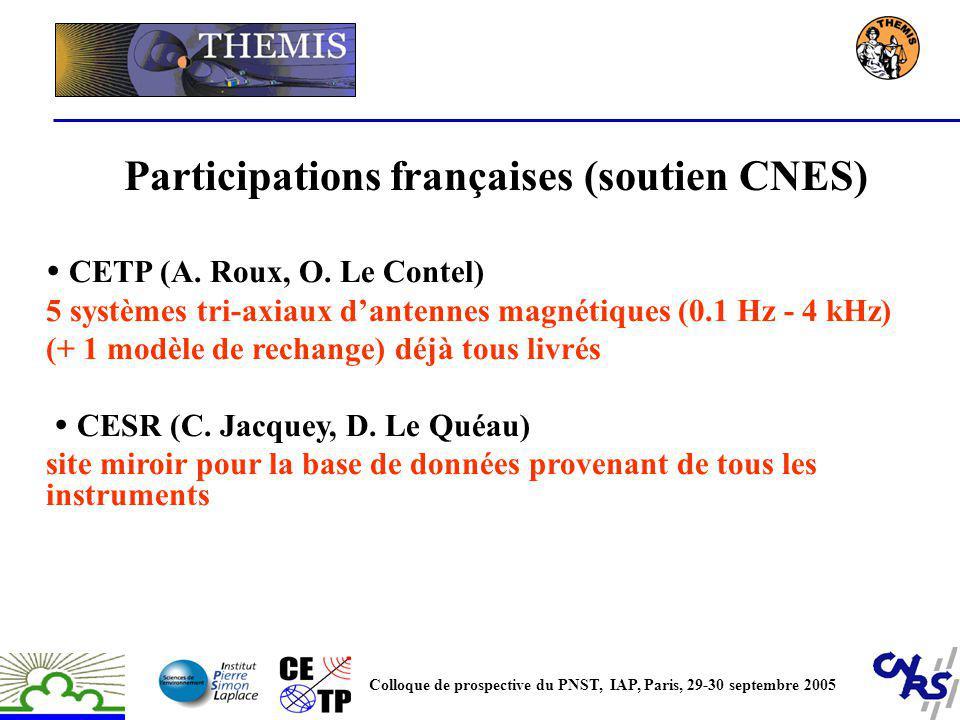 Participations françaises (soutien CNES)