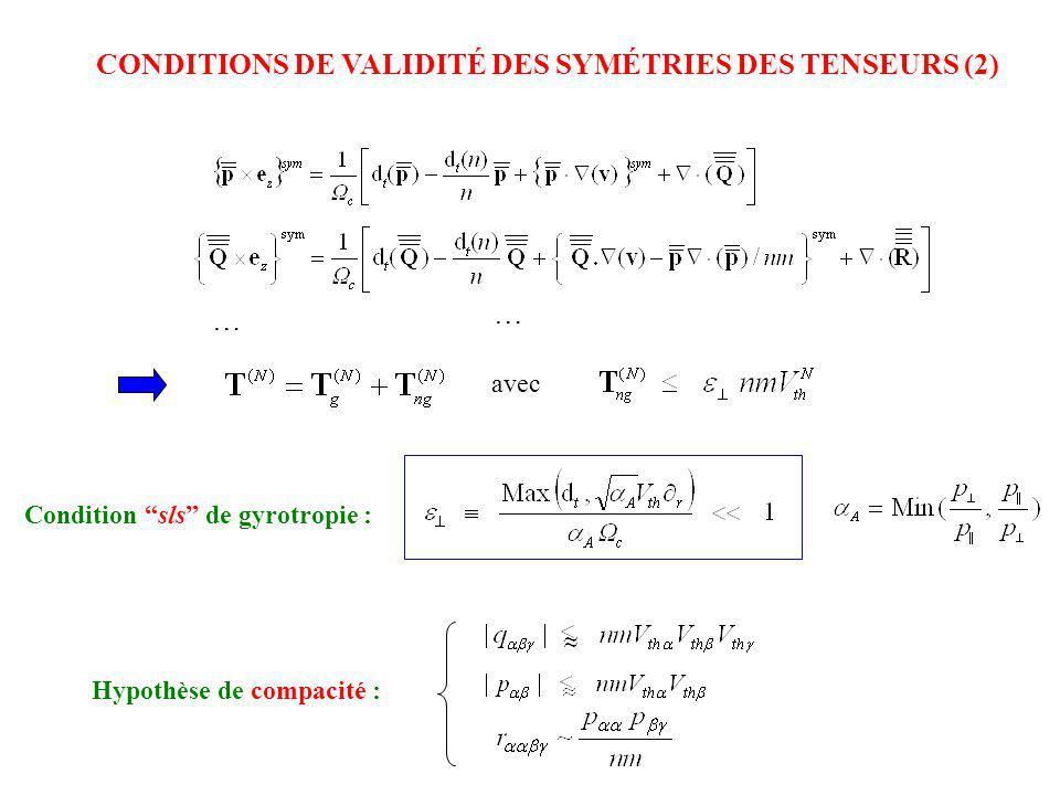 CONDITIONS DE VALIDITÉ DES SYMÉTRIES DES TENSEURS (2)