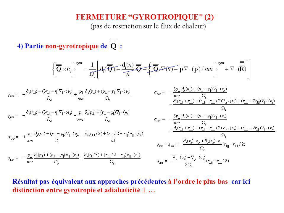 FERMETURE GYROTROPIQUE (2)