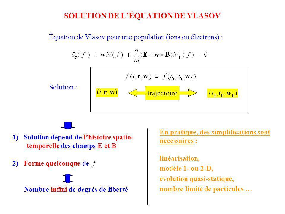 SOLUTION DE L'ÉQUATION DE VLASOV