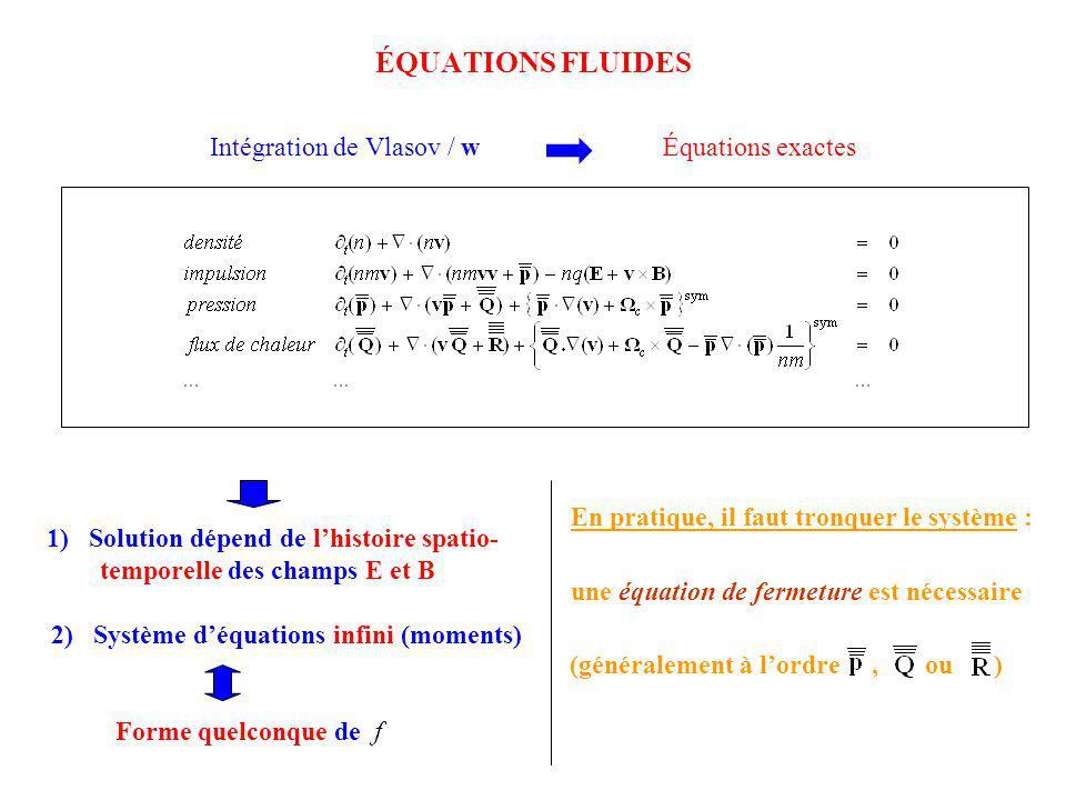 ÉQUATIONS FLUIDES Intégration de Vlasov / w Équations exactes