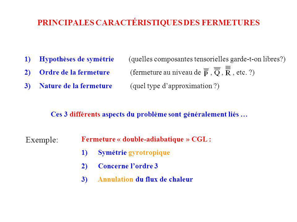 PRINCIPALES CARACTÉRISTIQUES DES FERMETURES