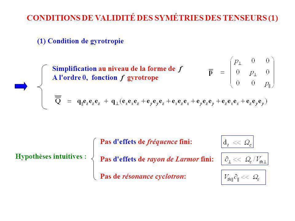 CONDITIONS DE VALIDITÉ DES SYMÉTRIES DES TENSEURS (1)