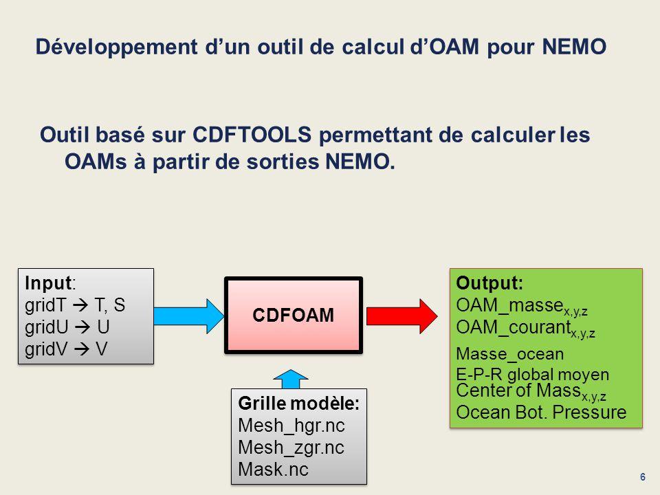Développement d'un outil de calcul d'OAM pour NEMO