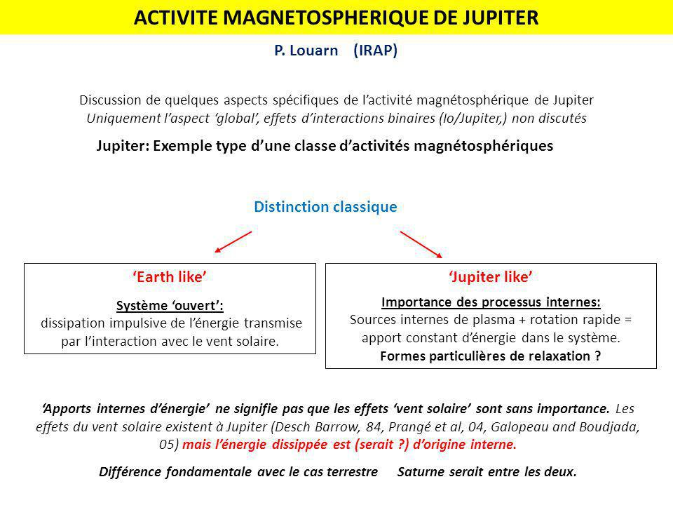 ACTIVITE MAGNETOSPHERIQUE DE JUPITER