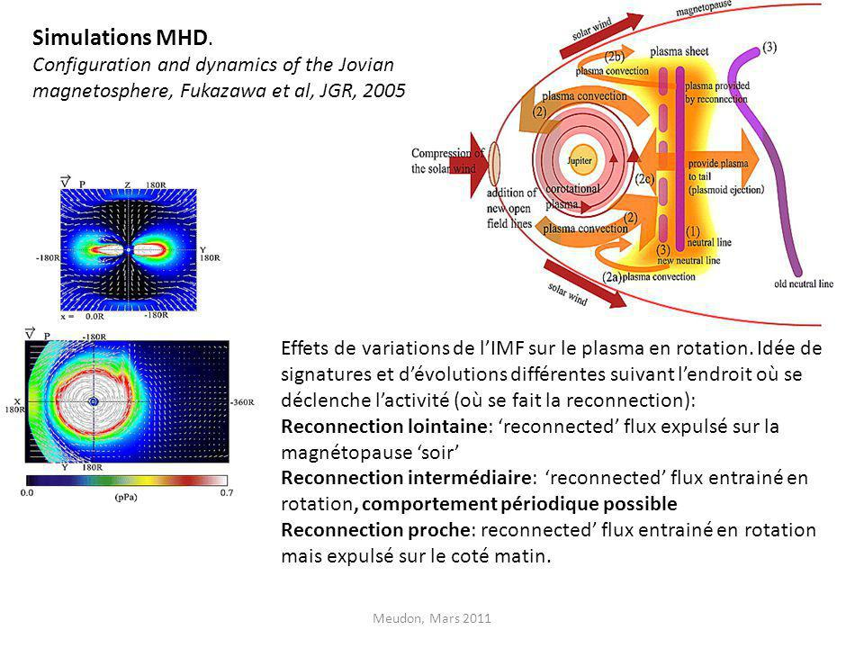 Simulations MHD. Configuration and dynamics of the Jovian magnetosphere, Fukazawa et al, JGR, 2005.