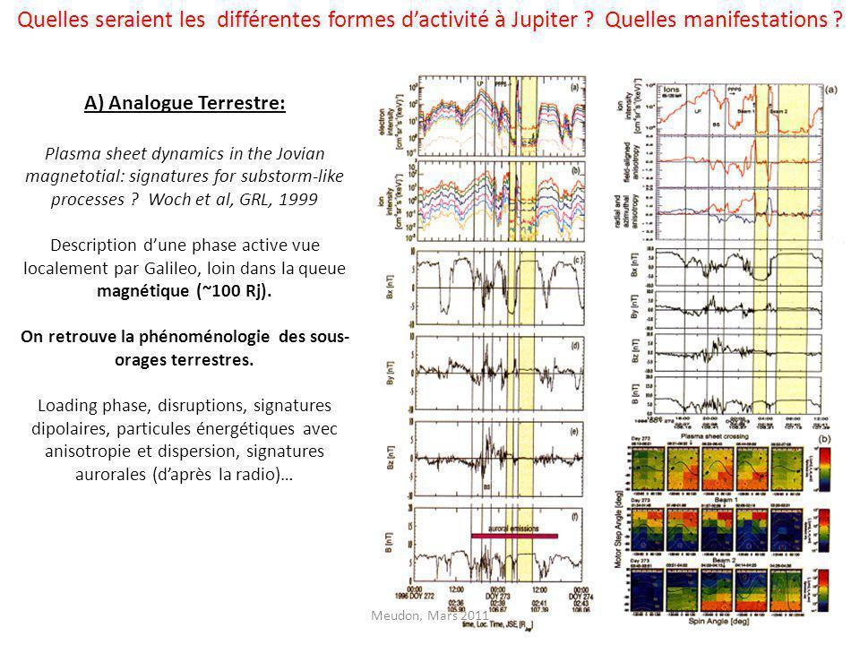 Quelles seraient les différentes formes d'activité à Jupiter