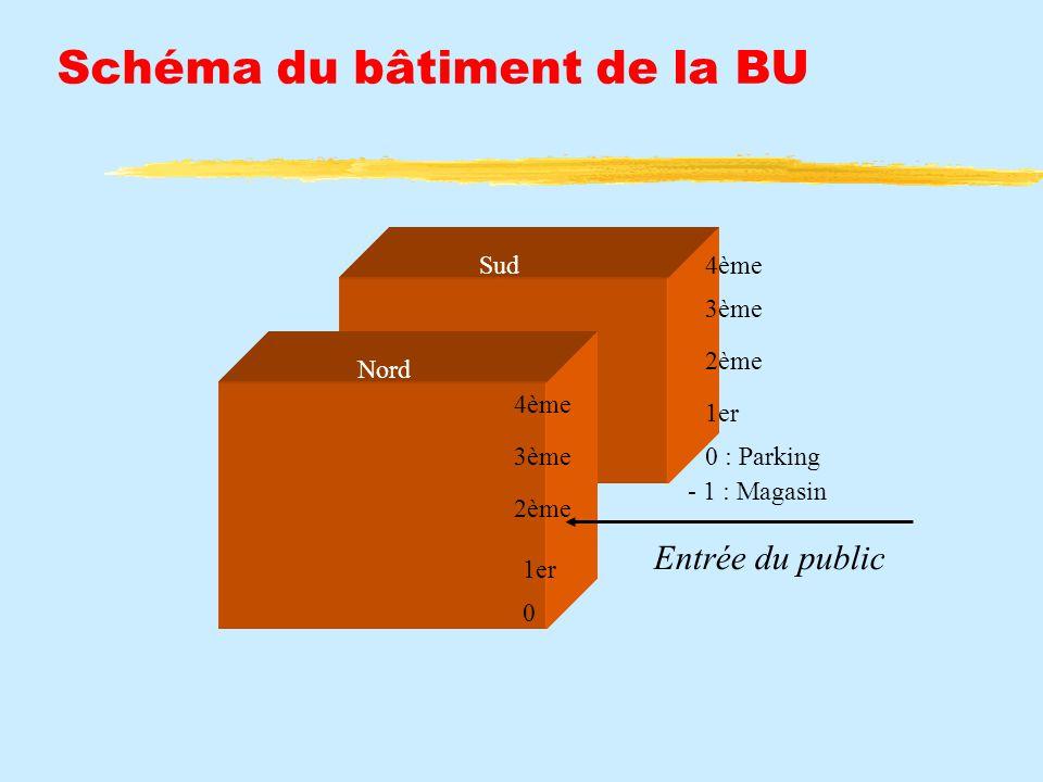 Schéma du bâtiment de la BU