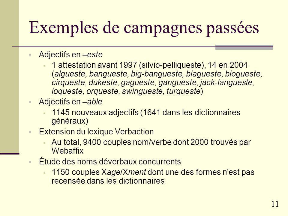Exemples de campagnes passées