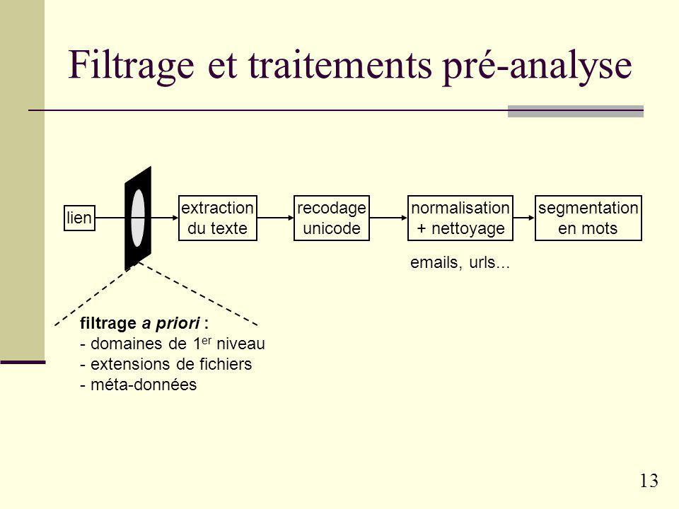 Filtrage et traitements pré-analyse