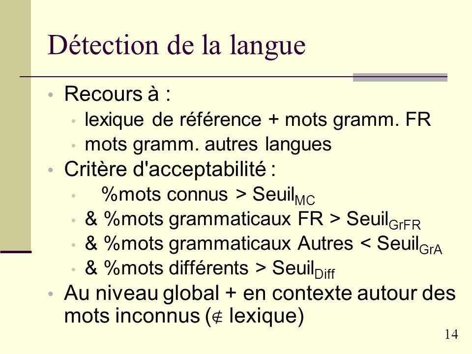 Détection de la langue Recours à : Critère d acceptabilité :