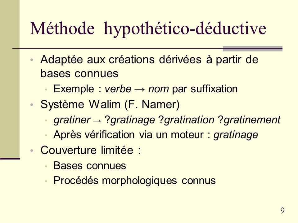 Méthode hypothético-déductive